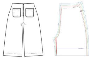 Schnittmuster Hose anpassen - Schnittmuster High Waist Hose Lola - Schnittduett - Schrittweite verkürzen - Moderne Schnittmuster für Damen